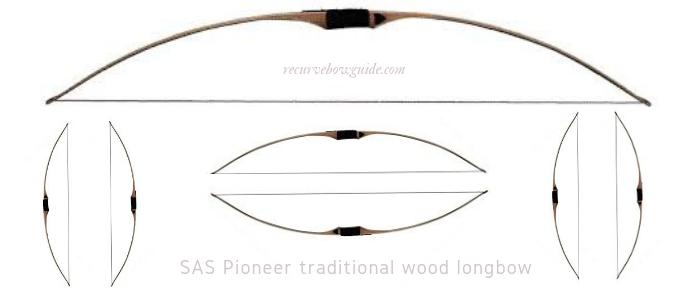 SAS Pioneer Longbow